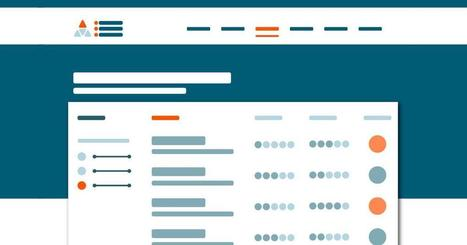 Teaching & Learning Toolkit - un outil qui compare l'efficacité des méthodes, stratégies, etc. pour apprendre | De tout sur la pédagogie! | Scoop.it