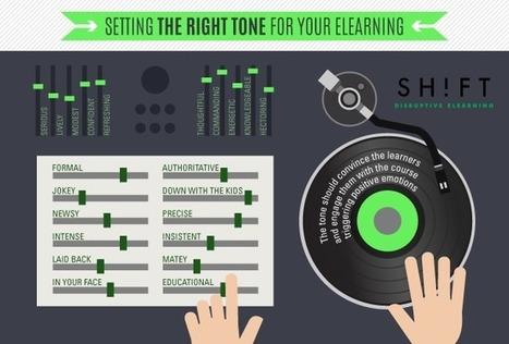 Strike the Right Tone for Maximum Impact in eLearning | APRENDIZAJE | Scoop.it