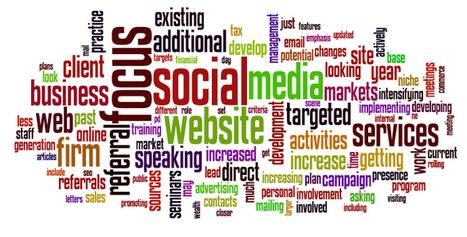 Importance Of Hiring Quality Digital marketing Company   Digital Media Marketing   Scoop.it
