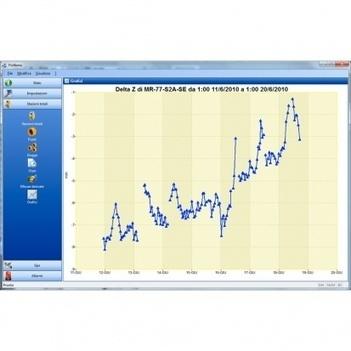 Software di monitoraggio POLIFEMO   Geoitalia   Scoop.it