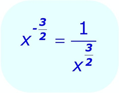 How to get rid of negative exponents in fractions | Content Curation: Exponents:Nicolette Cranga | Scoop.it