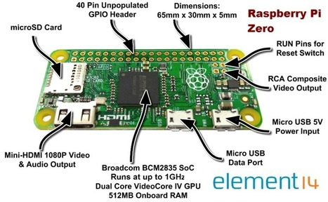 Raspberry Pi Zero, l'ordinateur à 5 dollars | Sciences & Technology | Scoop.it