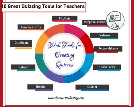 10 Great Web Tools for Creating Digital Quizzes | Education Technology - theory & practice | Scoop.it
