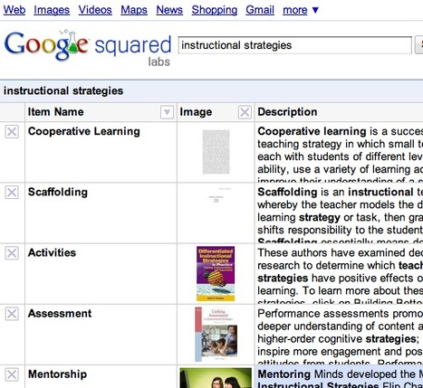 instructional strategies - Google Squared | Instructional Strategies | Scoop.it