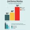 Social media vs companies