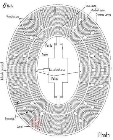 Diferencias entre teatro, anfiteatro y circo - Revista de Historia | Ciencies Socials i Educacio | Scoop.it