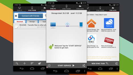 Software Data Cable Transfers and Syncs Files Between Android and PC | Best Android Apps | Scoop.it
