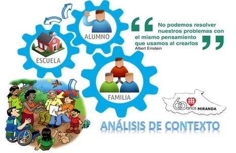 Análisis de Contexto_Fase Evaluación | Calidad de la Educación Popular | Scoop.it