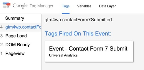 How To Track Contact Form 7 Submission Events on WordPress with Google Tag Manager | Online Marketing Resources | Scoop.it