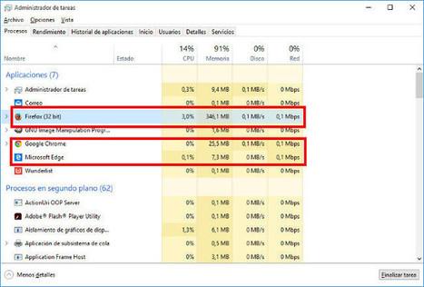 Optimiza tu Chrome, Firefox y Edge para que sea el más rápido de la clase | Educacion, ecologia y TIC | Scoop.it