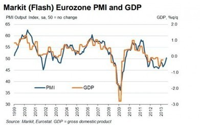 Swedish warning – Telegraph Blogs   macroeconomics   Scoop.it