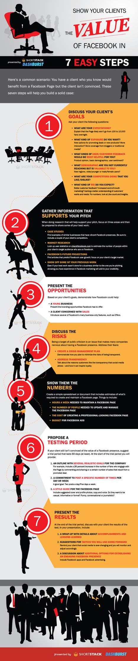 Social Media Managers: How To Explain Facebook Value [Infographic] - Bit Rebels | Social Media & Internet Marketing Infographics | Scoop.it