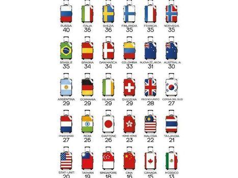 Quanto si lavora nel mondo: Russia e Italia i paesi dove ci sono più vacanze, Messico il più laborioso | Olta news | Scoop.it