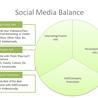 Social Media & Web Analytics