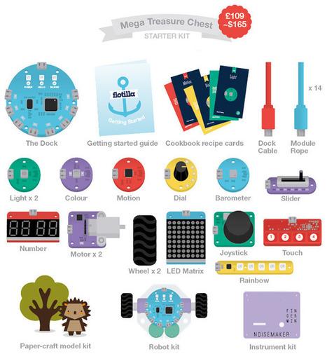 Flotilla for Raspberry Pi - Friendly Electronics | Heron | Scoop.it