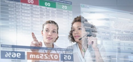 Future of Customer Service: Predicting And Solving Problems Before They Happen   dt+i   Scoop.it