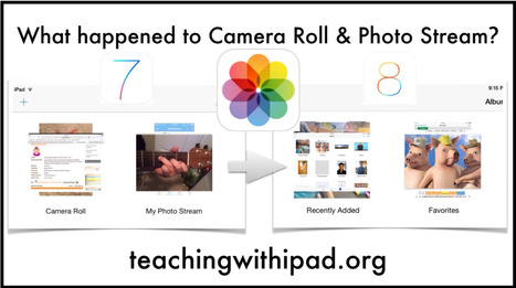 Where did My Camera Roll and Photo Stream go in iOS8?   Technology   Scoop.it