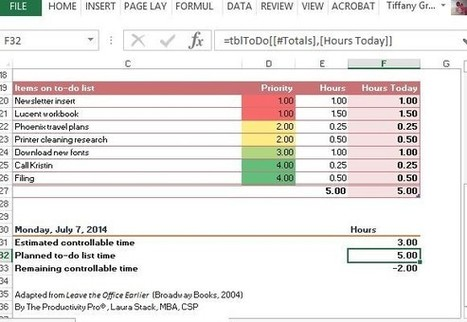 Free Controllable Time Worksheet Template For Excel | Business and Productivity Tools | Scoop.it