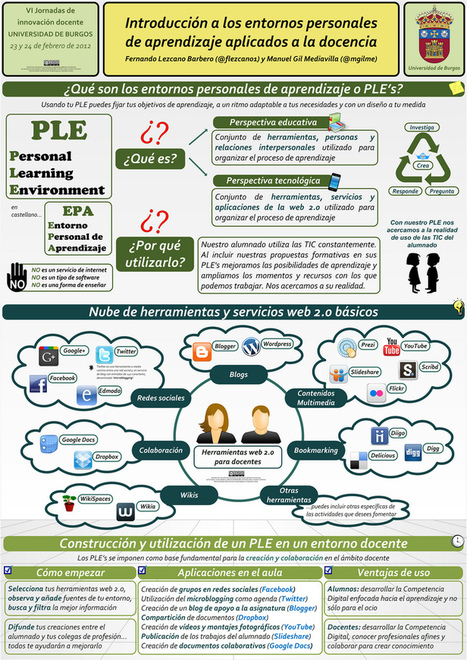 PLE - EPA - tendenciasedu | Aprendizagem Informal (Informal Learning) e Tecnologia | Scoop.it