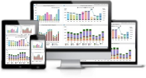 Business Intelligence Tool | Business Intelligence - Pathbreaking Managed Memory Computing | Business Intelligence Tools and Technology | Scoop.it