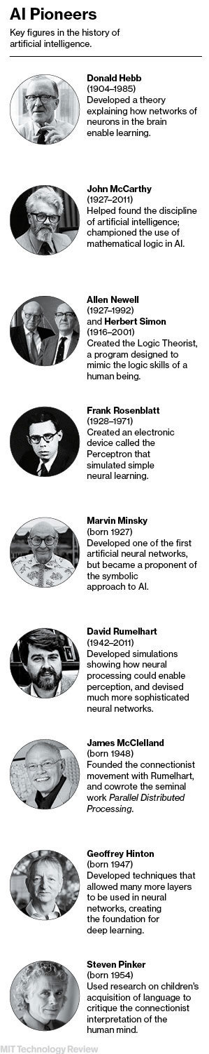 Gary Marcus, A Deep Learning Researcher, Thinks He Has a More Powerful AI Approach | The Rise of the Algorithmic Medium | Scoop.it