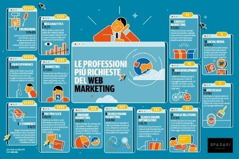 Le 14 professioni più richieste del web marketing | italiansinfuga | Content Marketing | Scoop.it