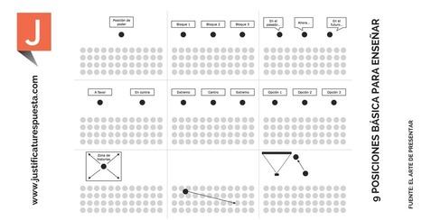 Cómo moverse en el aula para que tus alumnos te escuchen | tutoría en ESO | Scoop.it