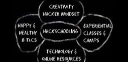Hacking School: One Teenager's Path to Happiness | Libraries and education futures | Scoop.it