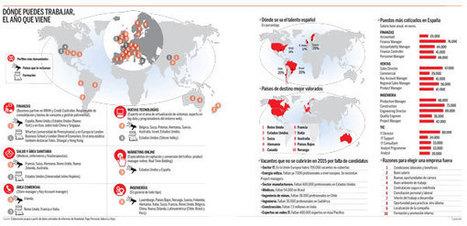 Los perfiles más demandados en 2015... Y los países que los reclaman | Zamora Formación | Scoop.it