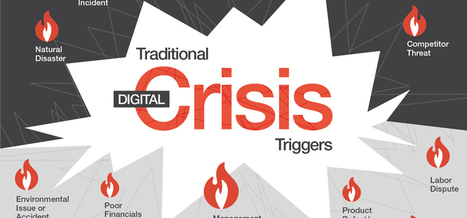 Social@Ogilvy: How Brands Brace for #Crisis in the Social Media Age: The Playbook | What's changing? The marketing and brand industries in flux | Scoop.it