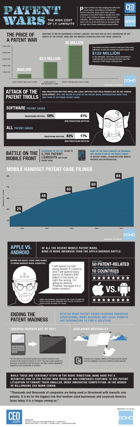 Patent Wars Infographic | OTHER NEWS | TechDrink | Technology Juice | Scoop.it