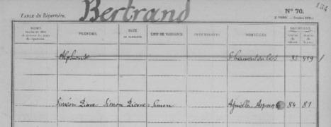 Retrouver facilement les transactions foncières de votre ancêtre | Rhit Genealogie | Scoop.it