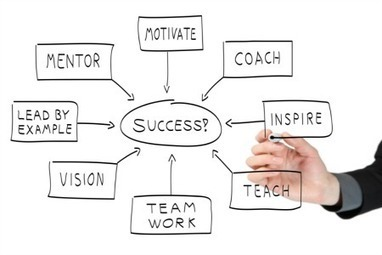 5 Keys to Employee Engagement   Collaborative Tank   Scoop.it