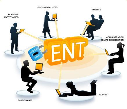 L'apport des espaces numériques   ENT   Scoop.it