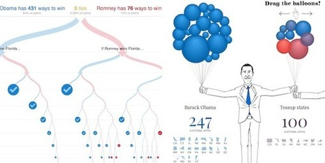 Visualising Data » Blog Archive » 10 significant visualisation developments: July to December 2012 | Visualisation | Scoop.it