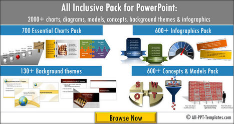 700 Essential PowerPoint Charts Pack | Technologies and education | Scoop.it
