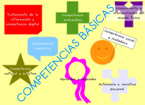 ¿Competencias básicas? | Orientación Educativa - Enlaces para mi P.L.E. | Scoop.it