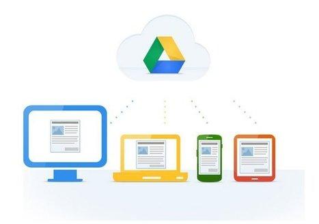 9 fonctions importantes de Google Drive   Outils Web 2.0 en classe   Scoop.it