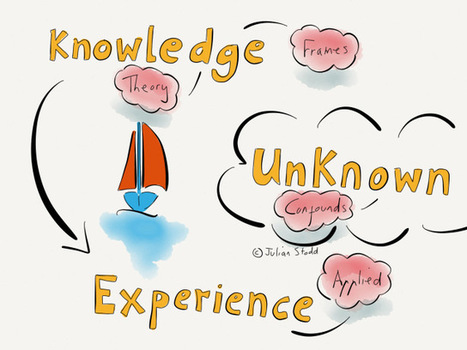 Confounded by the Unknown: Without a Paddle | Aprendizaje y Cambio | Scoop.it