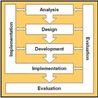 Sobre TIC, Aprendizaje y Gestion del Conocimiento