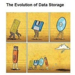 Zoolz | The evolution of data storage | Cloud Cloud Cloud | Scoop.it