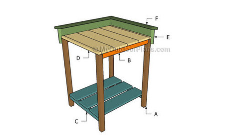 Herb Planter Box Plans | Free Outdoor Plans - DIY Shed, Wooden Playhouse, Bbq, Woodworking Projects | Garden Projects | Scoop.it