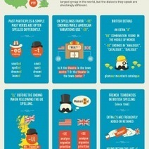 UK English versus American English | Visual.ly | TEFL & Ed Tech | Scoop.it