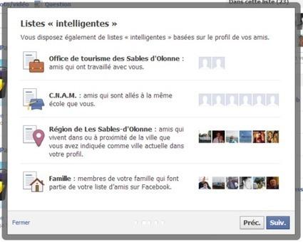Les listes d'amis sur Facebook: outil de gestion de votre e-reputation   La recherche d'emploi en quelques mots   Scoop.it