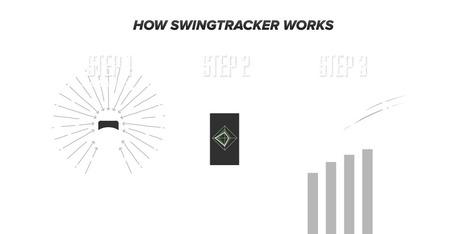 Diamond Kinetics Home Page - Engineering Better Players - Perfect Swing | ronashaww Links | Scoop.it