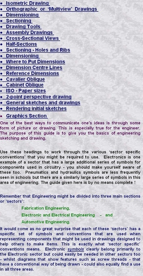 Guide to Engineering drawing conventions, Design Cycle, drawing Conventions, Graphic Products , Drawing & Dimensioning, Coursework, Projects, British Standards (308, 7308), Orthographic, Isometroc,... | The Design and Technology Curriculum and Sustainability | Scoop.it