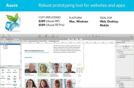 Designer's Toolkit: Road Testing Prototype Tools | Cooper Journal | Effective UX Design | Scoop.it