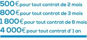 Fonds national pour l'emploi pérenne dans le spectacle (FONPEPS) - Ministère de la Culture et de la Communication | Vis*Ma*Vie*D*Administratrice*De*Prod | Scoop.it