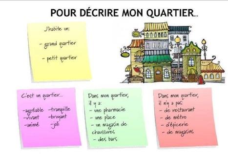 Pour décrire mon quartier - en ville | Conny - Français | Scoop.it
