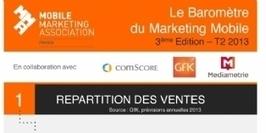 M-commerce : 3 millions d'acheteurs par mois - Ecommerce Magazine | Commerce connecté | Scoop.it